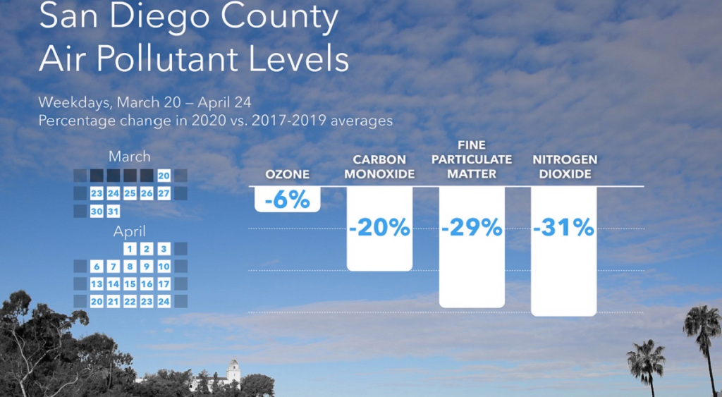 Aclima's data shows how much San Diego's air has cleared.