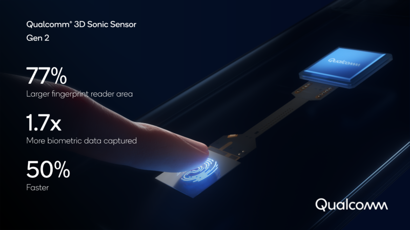 A very exaggerated image of Qualcomm's sensor. It is not this big.