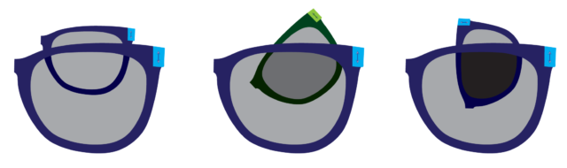 What you see when looking through two polarized sunglasses. Each polarized lens only lets through light that's polarized in the direction of the arrow on the temple. All of the lenses will let through half of the unpolarized light (the medium-gray tint). But when light has to pass through both glasses, the relative orientation of the glasses matters. On the left, both lenses are letting through vertically polarized light, so all of the light that makes it through the first lens also goes through the second lens. By contrast, on the right, the glasses in the back are rotated to only let through horizontally polarized light, which is entirely blocked by the front glasses. If you hold the glasses at a 45° angle with respect to one another, half of the light going through the first pair of glasses will make it through the second pair (1/2 x 1/2 = 1/4 of background light).
