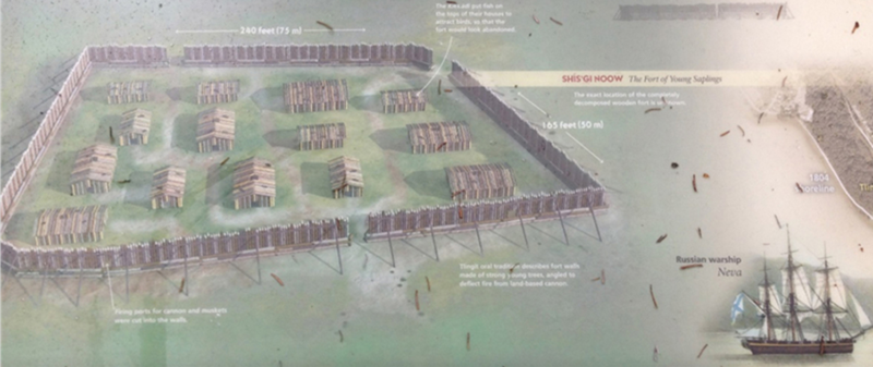 Color illustration of a log fort with buildings inside its walls